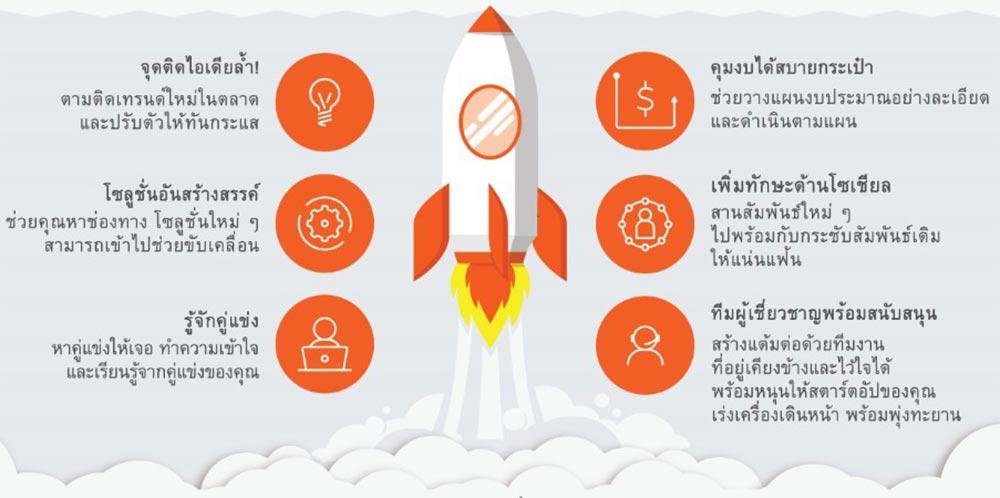 Infobip เปิดตัวโครงการ Global Startup Tribe หนุนสตาร์ทอัพไทยเติบโตก้าวกระโดด